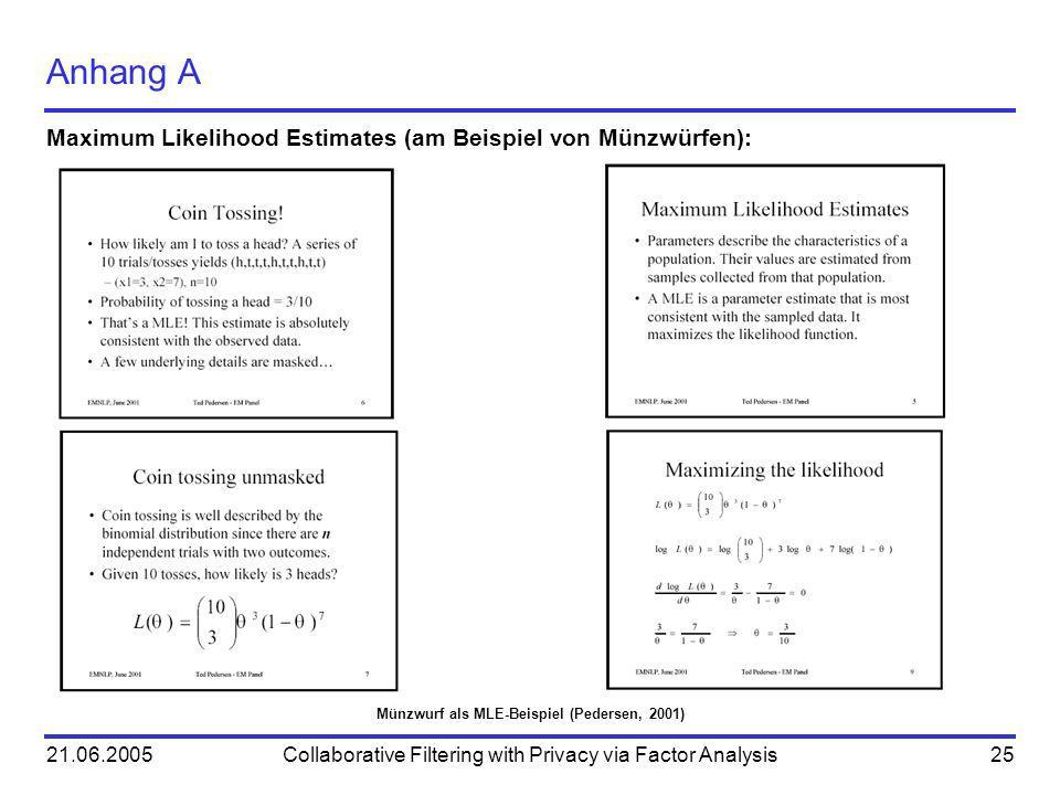 21.06.2005Collaborative Filtering with Privacy via Factor Analysis25 Anhang A Münzwurf als MLE-Beispiel (Pedersen, 2001) Maximum Likelihood Estimates (am Beispiel von Münzwürfen):