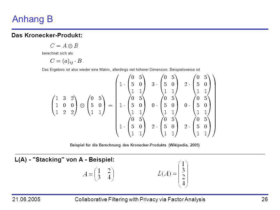 21.06.2005Collaborative Filtering with Privacy via Factor Analysis26 Anhang B Das Kronecker-Produkt: Beispiel für die Berechnung des Kronecker-Produkt