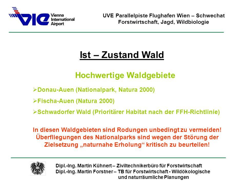 Dipl.-Ing. Martin Kühnert – Ziviltechnikerbüro für Forstwirtschaft Dipl.-Ing. Martin Forstner – TB für Forstwirtschaft - Wildökologische und naturräum