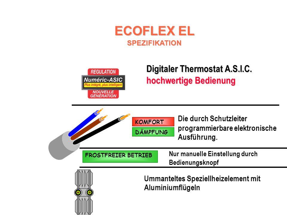ECOFLEX SL – Ersatzteile
