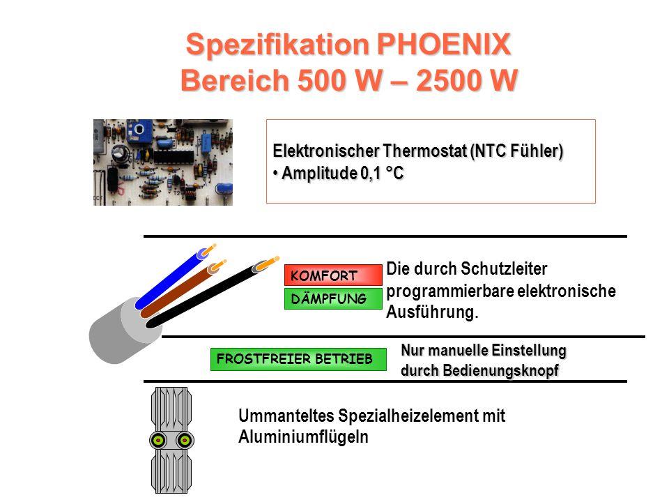 PHOENIX PHOENIX 1 Reihe 1 Reihe PHOENIX EL Elektronische Ausführung Steuereinheit Steuereinheit an der Oberseite des Körpers angebracht Farben weißer Körper weißes Gitter weißes Gitter