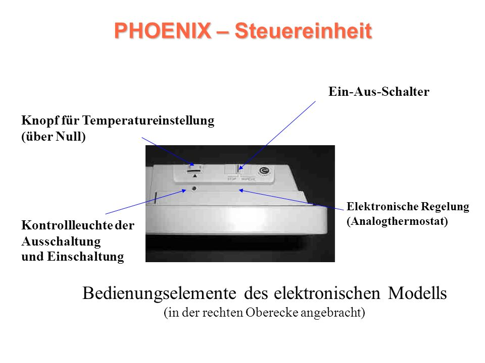 Ummanteltes Spezialheizelement mit Aluminiumflügeln Die durch Schutzleiter programmierbare elektronische Ausführung.