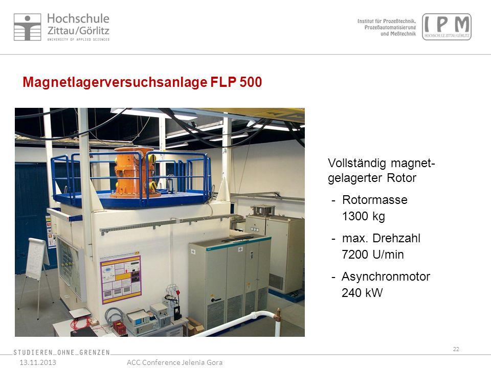 22 13.11.2013ACC Conference Jelenia Gora Magnetlagerversuchsanlage FLP 500 Vollständig magnet- gelagerter Rotor - Rotormasse 1300 kg - max.