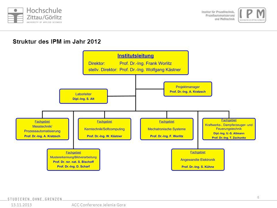 Struktur des IPM im Jahr 2012 5 13.11.2013ACC Conference Jelenia Gora