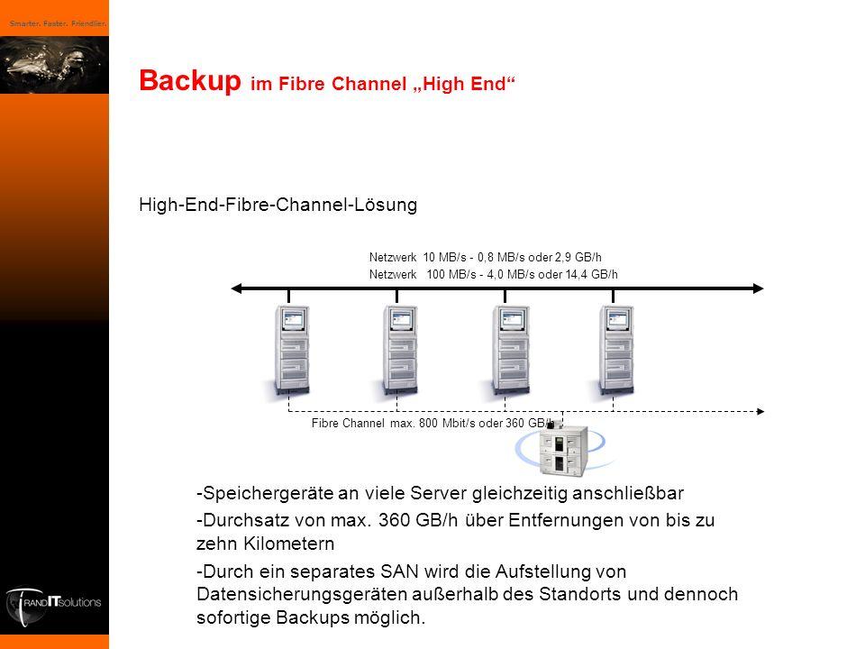 Smarter. Faster. Friendlier. Backup im Fibre Channel High End High-End-Fibre-Channel-Lösung Netzwerk 10 MB/s - 0,8 MB/s oder 2,9 GB/h Netzwerk 100 MB/