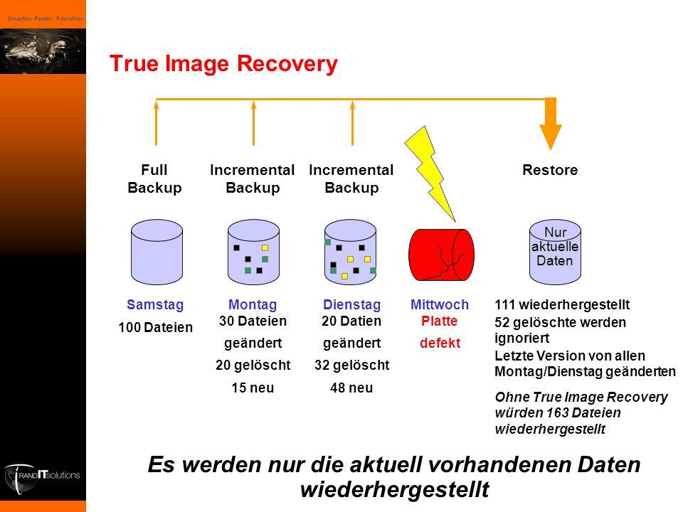 Smarter. Faster. Friendlier. True Image Recovery Es werden nur die aktuell vorhandenen Daten wiederhergestellt Full Backup Samstag 100 Dateien 111 wie
