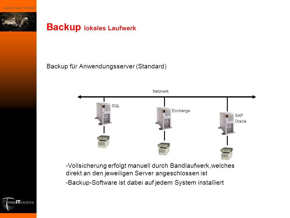 Smarter. Faster. Friendlier. Backup lokales Laufwerk Backup für Anwendungsserver (Standard) Netzwerk SQL Exchange SAP Oracle -Vollsicherung erfolgt ma