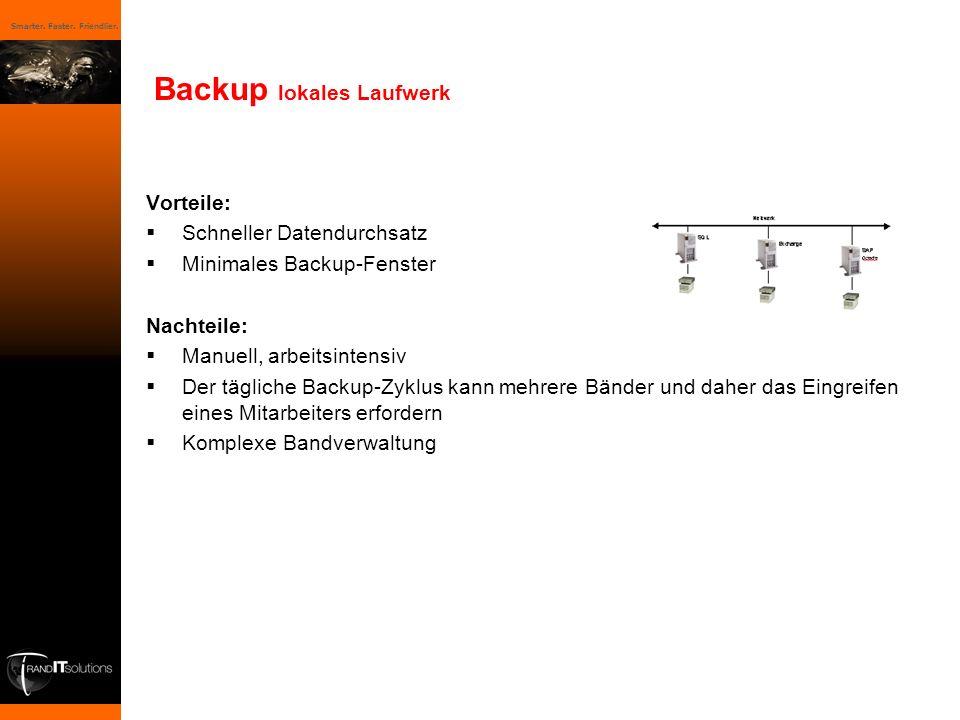 Smarter. Faster. Friendlier. Vorteile: Schneller Datendurchsatz Minimales Backup-Fenster Nachteile: Manuell, arbeitsintensiv Der tägliche Backup-Zyklu