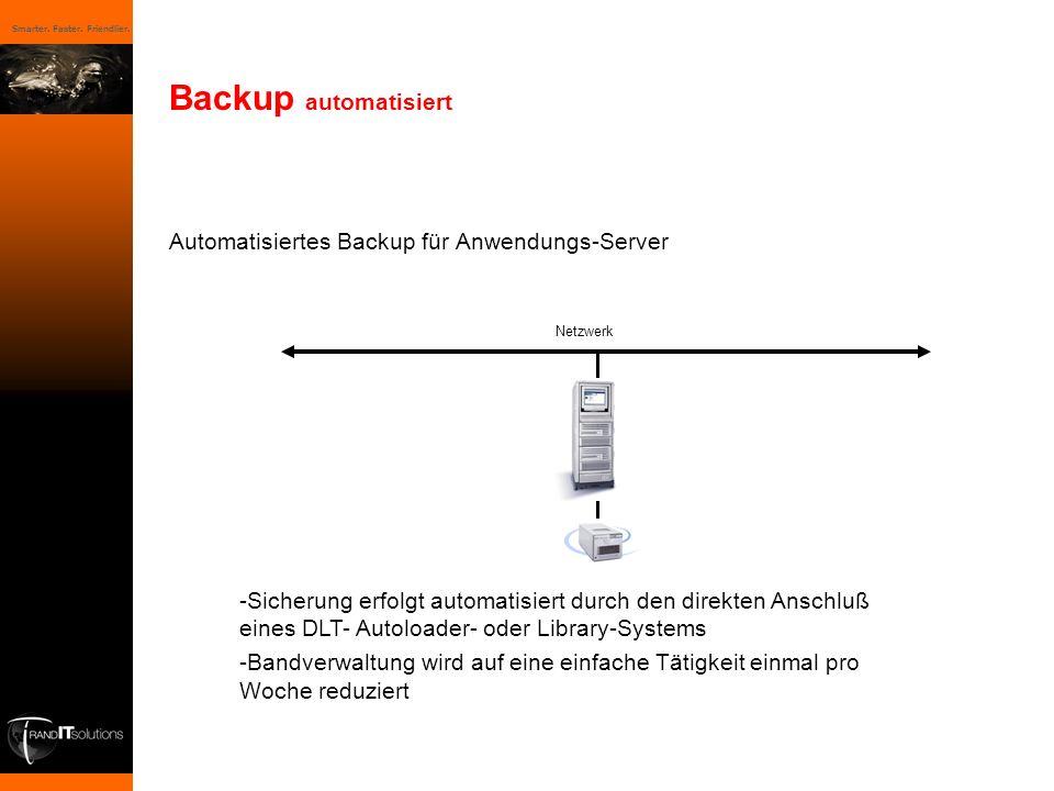 Smarter. Faster. Friendlier. Backup automatisiert Automatisiertes Backup für Anwendungs-Server Netzwerk -Sicherung erfolgt automatisiert durch den dir