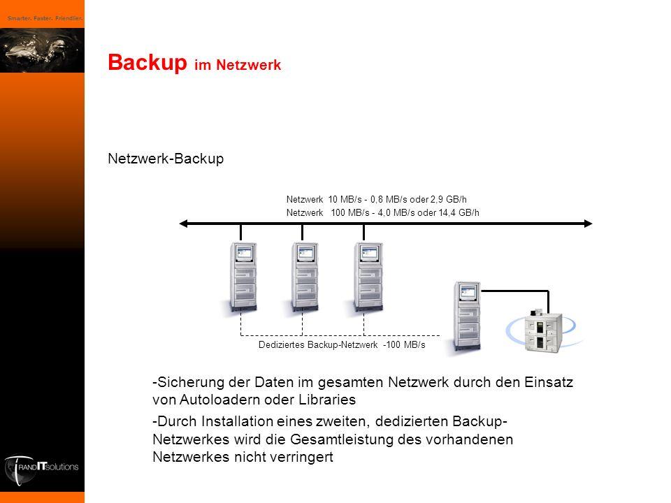 Smarter. Faster. Friendlier. Backup im Netzwerk Netzwerk-Backup Netzwerk 10 MB/s - 0,8 MB/s oder 2,9 GB/h Netzwerk 100 MB/s - 4,0 MB/s oder 14,4 GB/h