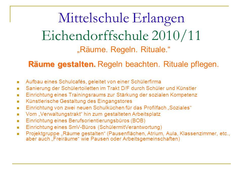 Mittelschule Erlangen Eichendorffschule 2010/11 Räume. Regeln. Rituale. Räume gestalten. Räume gestalten. Regeln beachten. Rituale pflegen. Aufbau ein