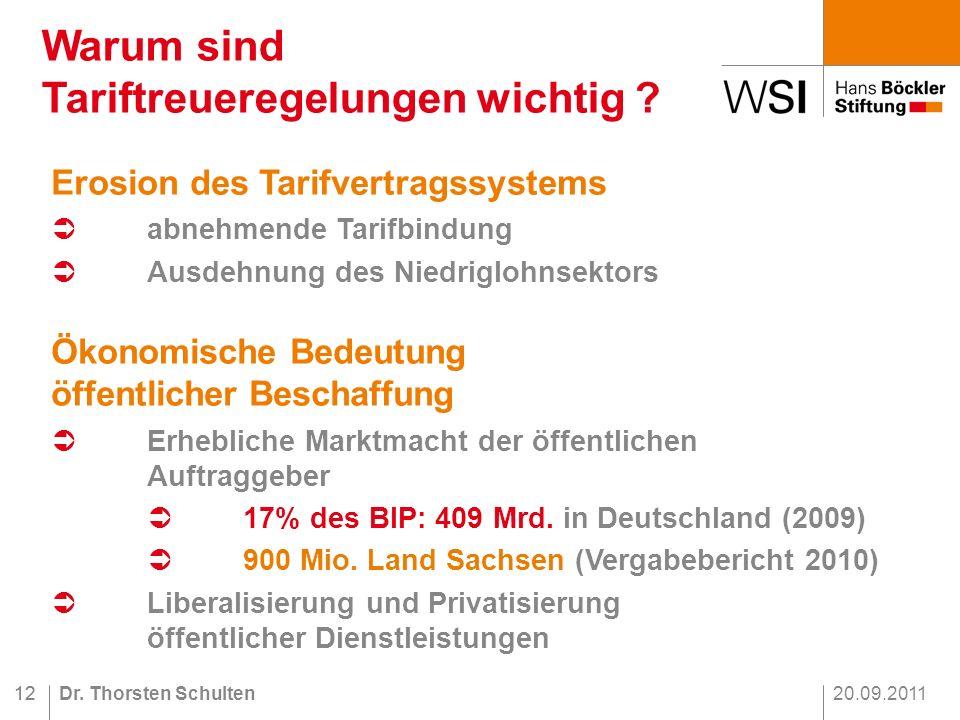 20.09.2011Dr.Thorsten Schulten12 Warum sind Tariftreueregelungen wichtig .