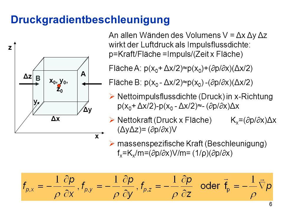 6 Druckgradientbeschleunigung B A x 0, y 0, z 0 ΔxΔx ΔzΔz ΔyΔy x z y An allen Wänden des Volumens V = Δx Δy Δz wirkt der Luftdruck als Impulsflussdichte: p=Kraft/Fläche =Impuls/(Zeit x Fläche) Fläche A: p(x 0 + Δx/2)p(x 0 )+(p/x)(Δx/2) Fläche B: p(x 0 - Δx/2)p(x 0 ) -(p/x)(Δx/2) Nettoimpulsflussdichte (Druck) in x-Richtung p(x 0 + Δx/2)-p(x 0 - Δx/2)- (p/x)Δx Nettokraft (Druck x Fläche) K x =(p/x)Δx (ΔyΔz)= (p/x)V massenspezifische Kraft (Beschleunigung) f x =K x /m=(p/x)V/m= (1/ρ)(p/x)