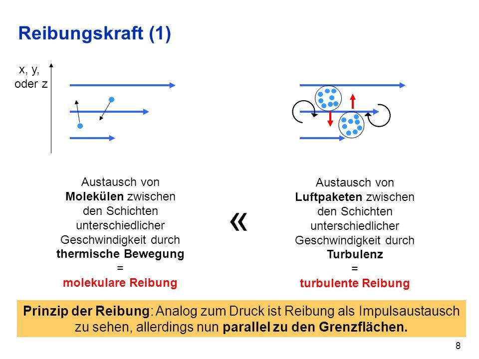 8 Reibungskraft (1) x, y, oder z Austausch von Molekülen zwischen den Schichten unterschiedlicher Geschwindigkeit durch thermische Bewegung = molekulare Reibung Austausch von Luftpaketen zwischen den Schichten unterschiedlicher Geschwindigkeit durch Turbulenz = turbulente Reibung « Prinzip der Reibung: Analog zum Druck ist Reibung als Impulsaustausch zu sehen, allerdings nun parallel zu den Grenzflächen.