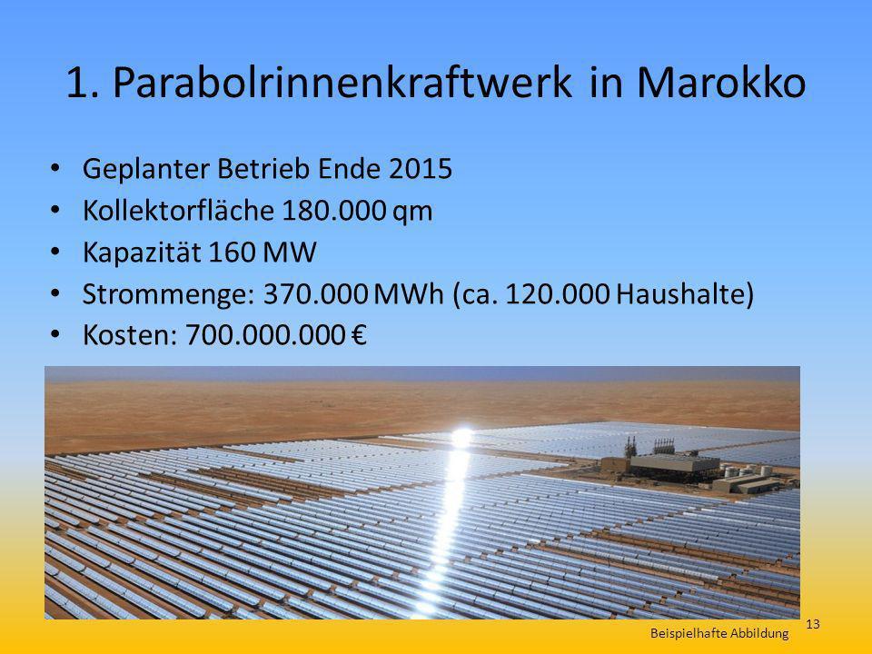 1. Parabolrinnenkraftwerk in Marokko Geplanter Betrieb Ende 2015 Kollektorfläche 180.000 qm Kapazität 160 MW Strommenge: 370.000 MWh (ca. 120.000 Haus