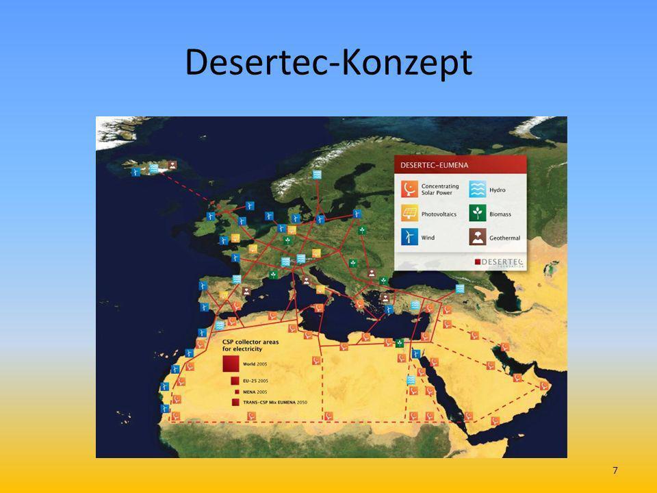 Desertec-Konzept 7