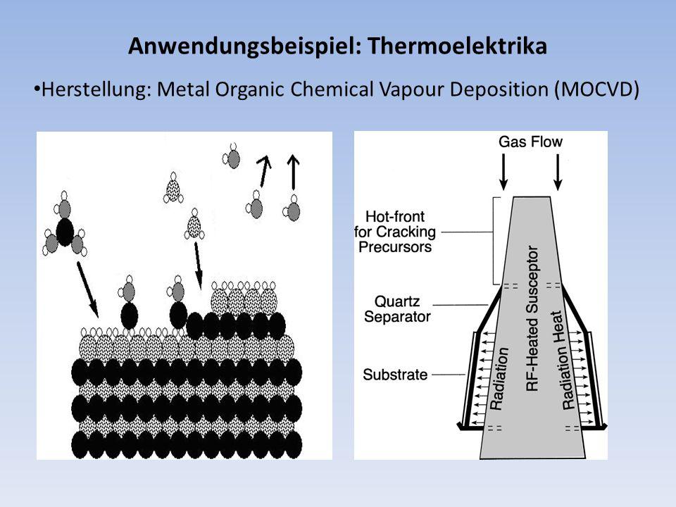Anwendungsbeispiel: Thermoelektrika Herstellung: Metal Organic Chemical Vapour Deposition (MOCVD)