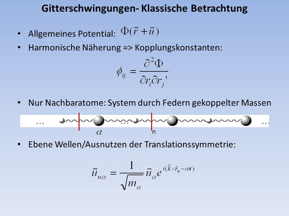 Gitterschwingungen- Klassische Betrachtung Dispersionsrelation als Lösung der klassischen Bewegungsgleichungen 3p-3 Optische Zweige 3 Akustische Zweige longitudinale und transversale Wellen