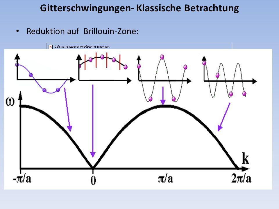 Gitterschwingungen- Klassische Betrachtung Reduktion auf Brillouin-Zone: