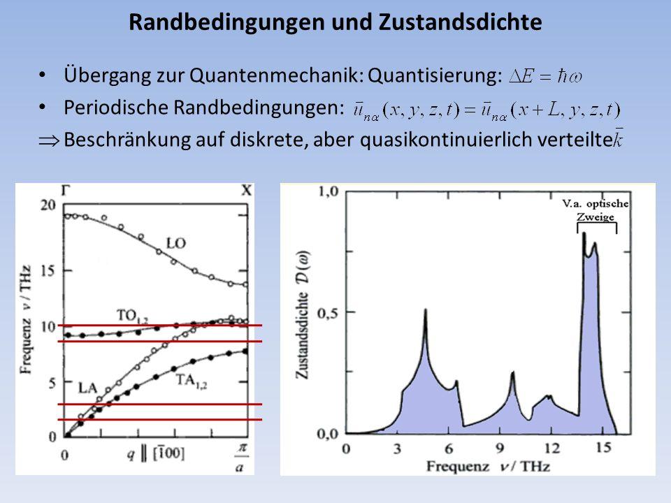 Randbedingungen und Zustandsdichte Übergang zur Quantenmechanik: Quantisierung: Periodische Randbedingungen: Beschränkung auf diskrete, aber quasikont