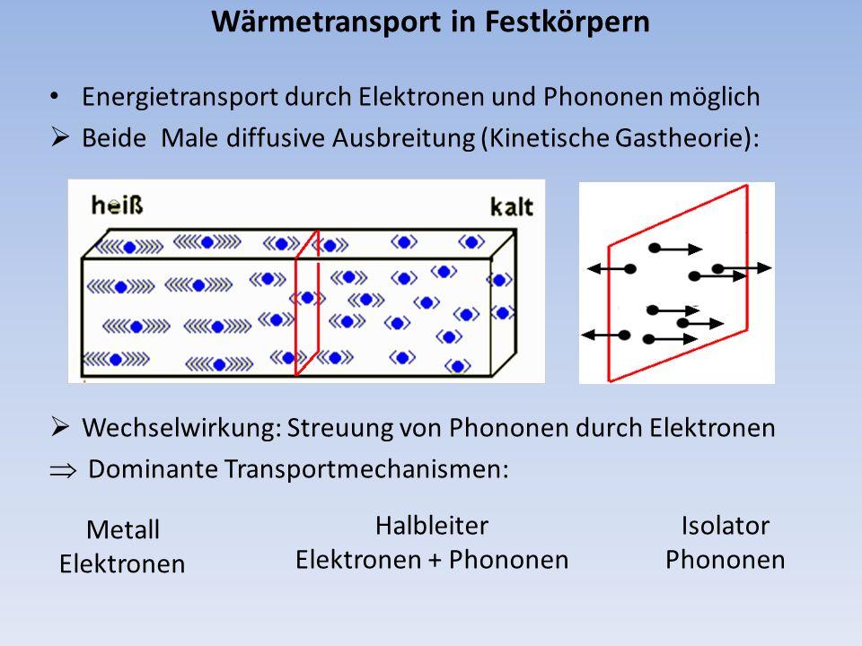 Wärmetransport in Festkörpern Energietransport durch Elektronen und Phononen möglich Beide Male diffusive Ausbreitung (Kinetische Gastheorie): Wechsel