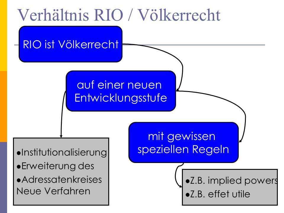 Verhältnis RIO / Völkerrecht ©Prof.Dr.Werner Meng, Europa - Institut, University of Saarbruecken, Germany22 RIO ist Völkerrecht auf einer neuen Entwicklungsstufe mit gewissen speziellen Regeln Institutionalisierung Erweiterung des Adressatenkreises Neue Verfahren Z.B.