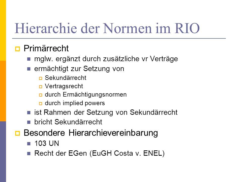 Hierarchie der Normen im RIO Primärrecht mglw. ergänzt durch zusätzliche vr Verträge ermächtigt zur Setzung von Sekundärrecht Vertragsrecht durch Ermä