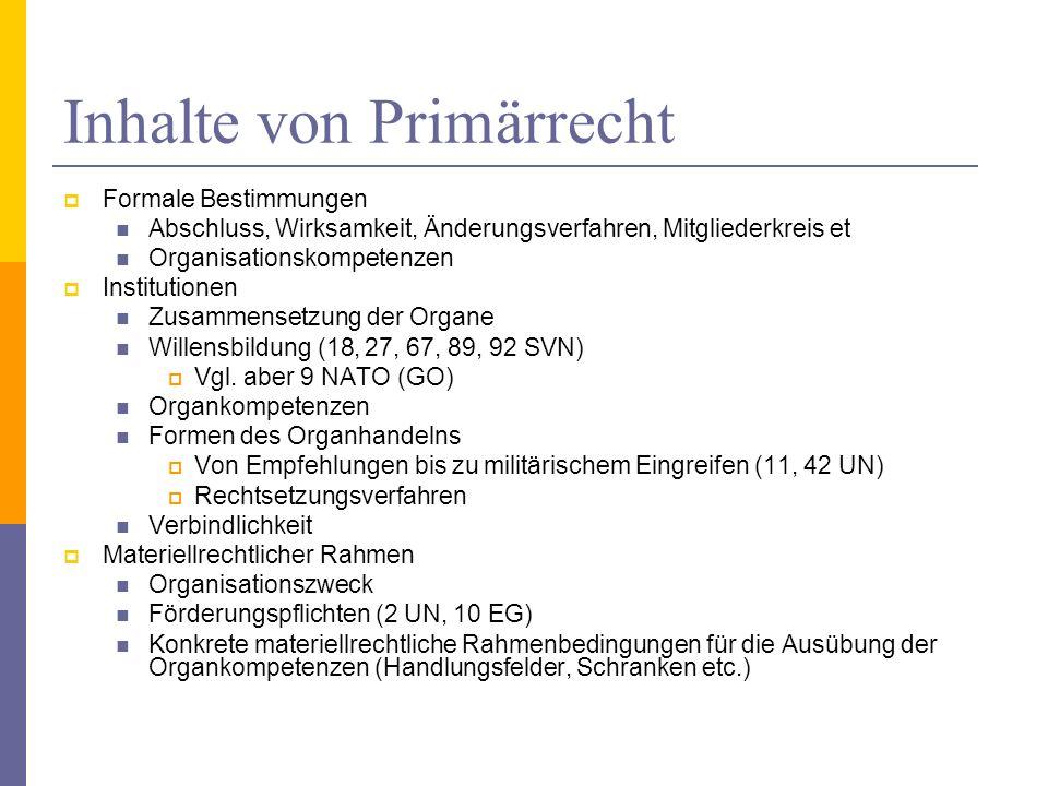 Inhalte von Primärrecht Formale Bestimmungen Abschluss, Wirksamkeit, Änderungsverfahren, Mitgliederkreis et Organisationskompetenzen Institutionen Zus