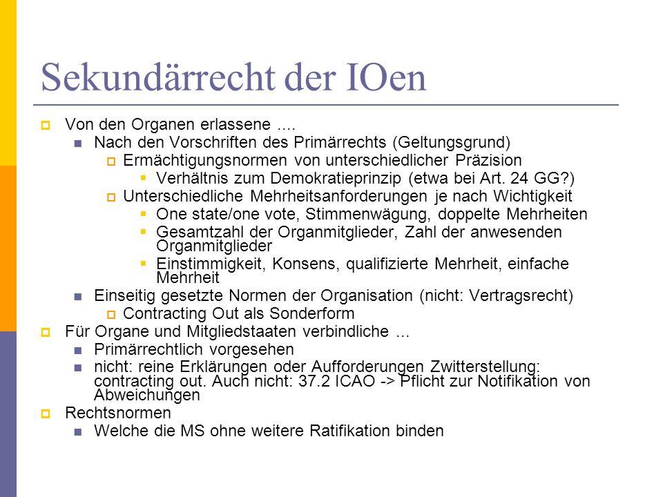 Sekundärrecht der IOen Von den Organen erlassene.... Nach den Vorschriften des Primärrechts (Geltungsgrund) Ermächtigungsnormen von unterschiedlicher