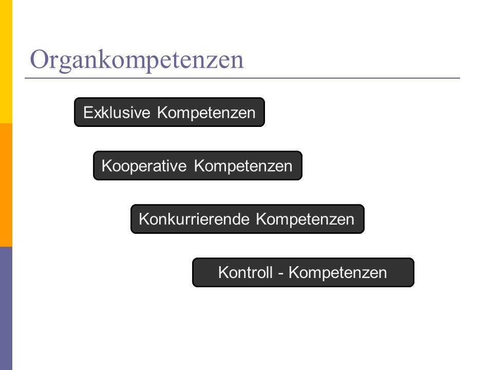 Organkompetenzen © Prof.Dr.Werner Meng, Europa - Institut, University of Saarbruecken, Germany 5 Exklusive Kompetenzen Kooperative Kompetenzen Konkurr