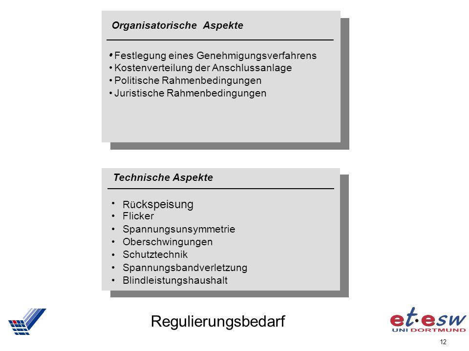 12 Regulierungsbedarf Technische Aspekte R ü ckspeisung Flicker Spannungsunsymmetrie Oberschwingungen Schutztechnik Spannungsbandverletzung...