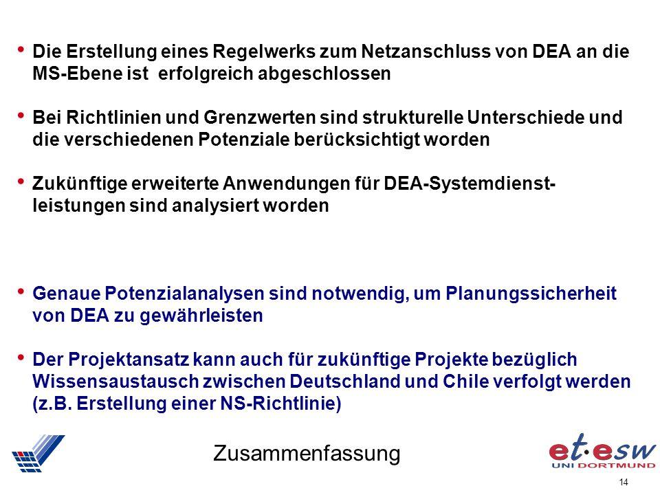 14 Zusammenfassung Die Erstellung eines Regelwerks zum Netzanschluss von DEA an die MS-Ebene ist erfolgreich abgeschlossen Bei Richtlinien und Grenzwe