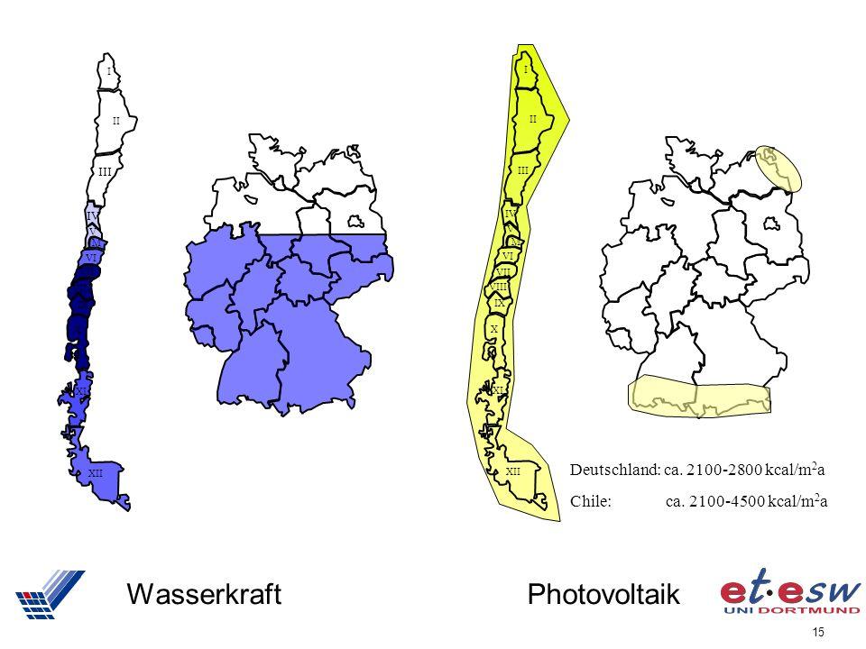 15 I II III IV V M VI VII VIII IX X XI XII Wasserkraft Photovoltaik I II III IV V M VI VII VIII IX X XI XII Deutschland: ca. 2100-2800 kcal/m 2 a Chil