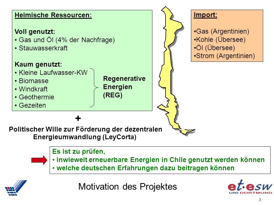 3 Motivation des Projektes Import: Gas (Argentinien) Kohle (Übersee) Öl (Übersee) Strom (Argentinien) Heimische Ressourcen: Voll genutzt: Gas und Öl (4% der Nachfrage) Stauwasserkraft Kaum genutzt: Kleine Laufwasser-KW Biomasse Windkraft Geothermie Gezeiten Politischer Wille zur Förderung der dezentralen Energieumwandlung (LeyCorta) + Es ist zu prüfen, inwieweit erneuerbare Energien in Chile genutzt werden können welche deutschen Erfahrungen dazu beitragen können Regenerative Energien (REG)