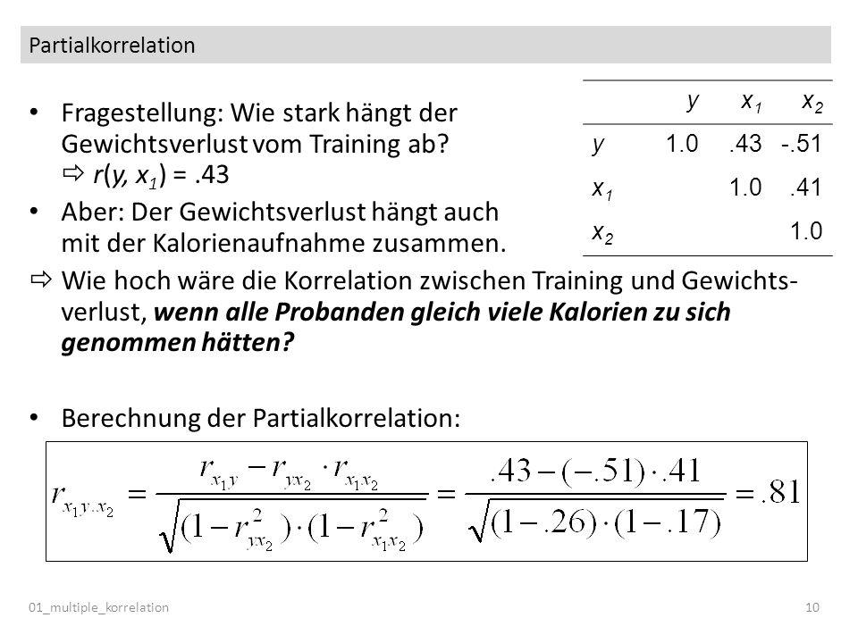 Partialkorrelation 01_multiple_korrelation10 Fragestellung: Wie stark hängt der Gewichtsverlust vom Training ab? r(y, x 1 ) =.43 Aber: Der Gewichtsver