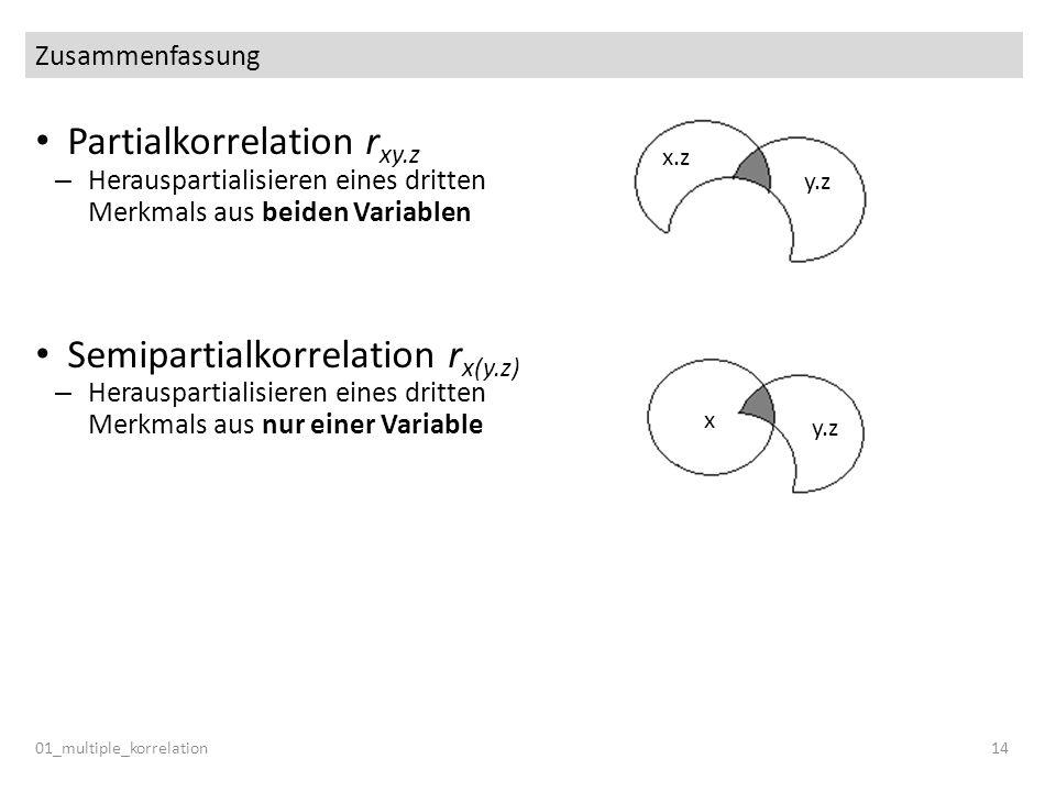 Zusammenfassung 01_multiple_korrelation14 Partialkorrelation r xy.z – Herauspartialisieren eines dritten Merkmals aus beiden Variablen Semipartialkorr