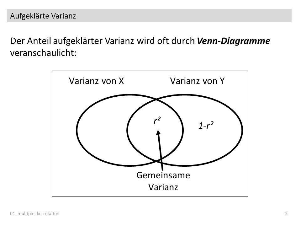 Aufgeklärte Varianz 01_multiple_korrelation3 Der Anteil aufgeklärter Varianz wird oft durch Venn-Diagramme veranschaulicht: Varianz von XVarianz von Y