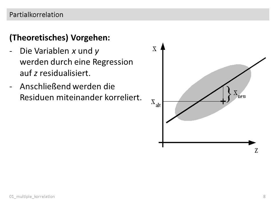 Partialkorrelation 01_multiple_korrelation8 (Theoretisches) Vorgehen: -Die Variablen x und y werden durch eine Regression auf z residualisiert. -Ansch