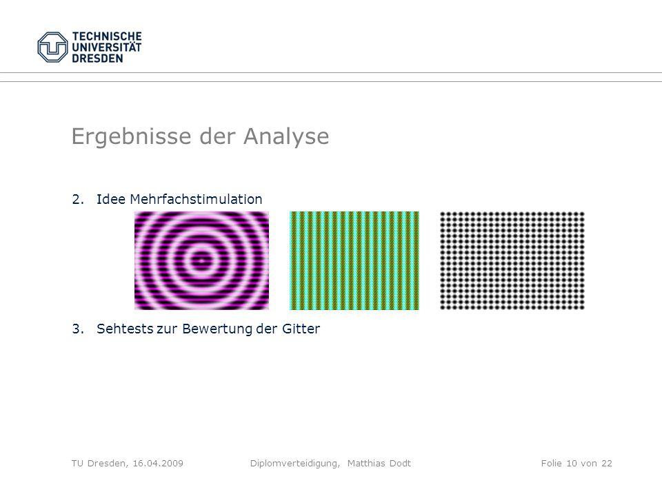 Ergebnisse der Analyse 2.Idee Mehrfachstimulation 3.Sehtests zur Bewertung der Gitter TU Dresden, 16.04.2009Diplomverteidigung, Matthias DodtFolie 10