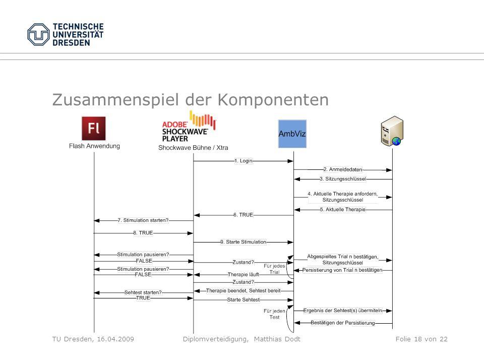 Zusammenspiel der Komponenten TU Dresden, 16.04.2009Diplomverteidigung, Matthias DodtFolie 18 von 22