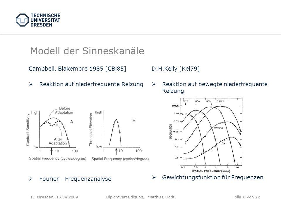Modell der Sinneskanäle Campbell, Blakemore 1985 [CBl85] Reaktion auf niederfrequente Reizung Fourier - Frequenzanalyse D.H.Kelly [Kel79] Reaktion auf