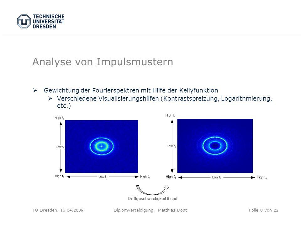 Analyse von Impulsmustern Gewichtung der Fourierspektren mit Hilfe der Kellyfunktion Verschiedene Visualisierungshilfen (Kontrastspreizung, Logarithmi