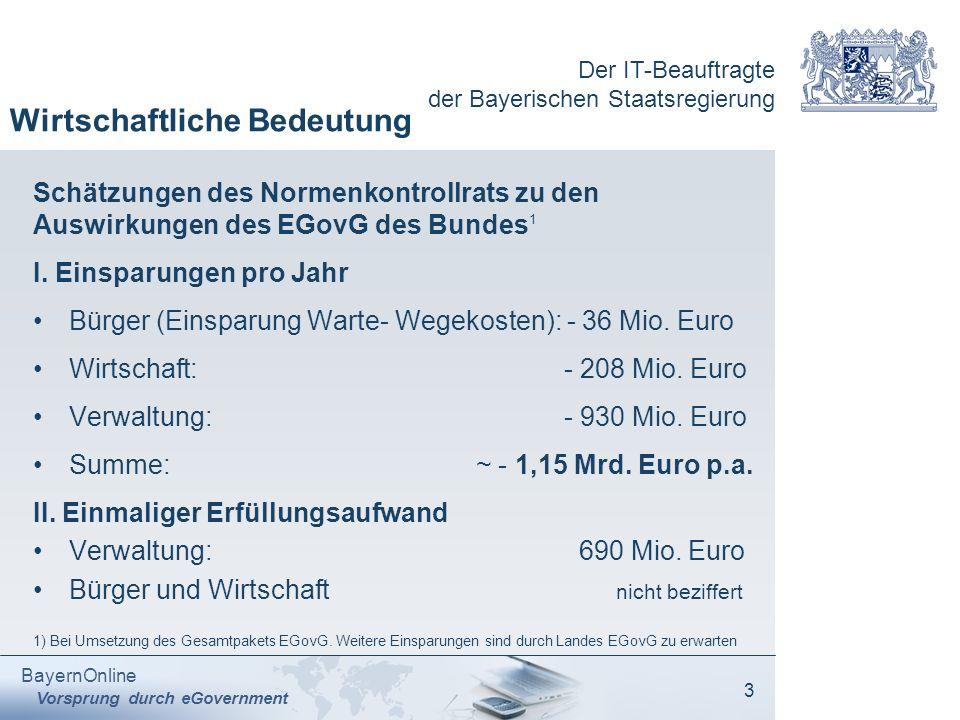 Der IT-Beauftragte der Bayerischen Staatsregierung BayernOnline Vorsprung durch eGovernment 3 Wirtschaftliche Bedeutung Schätzungen des Normenkontroll