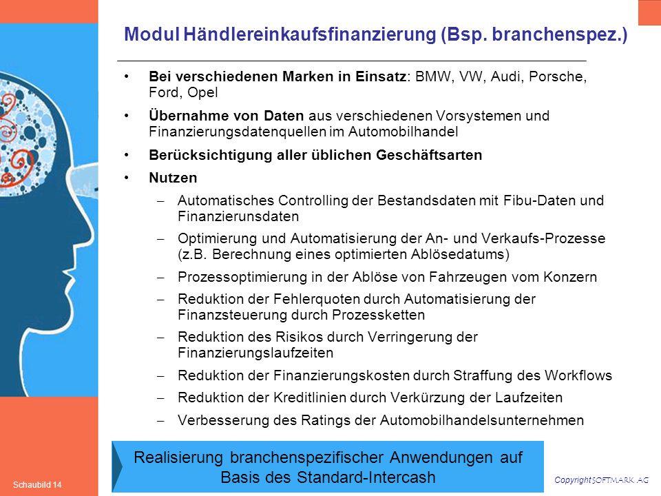 Copyright SOFTMARK AG Schaubild 14 Modul Händlereinkaufsfinanzierung (Bsp. branchenspez.) Bei verschiedenen Marken in Einsatz: BMW, VW, Audi, Porsche,
