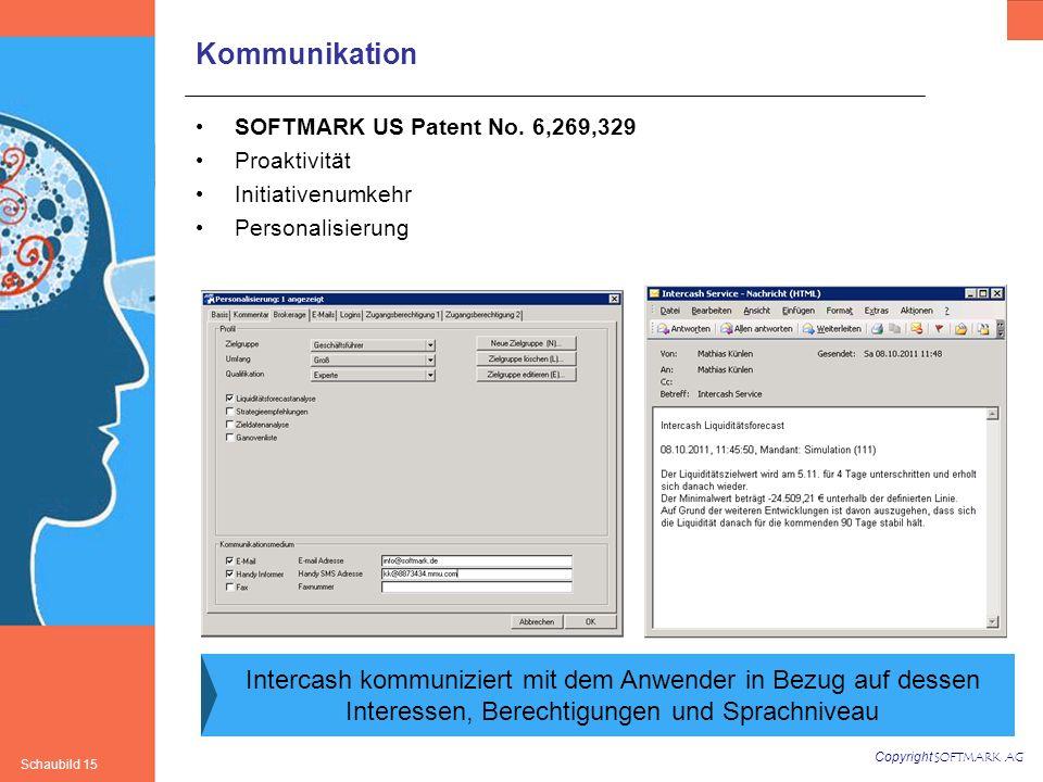 Copyright SOFTMARK AG Schaubild 15 Kommunikation Intercash kommuniziert mit dem Anwender in Bezug auf dessen Interessen, Berechtigungen und Sprachniveau SOFTMARK US Patent No.