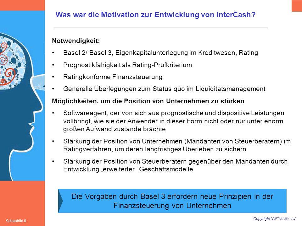 Copyright SOFTMARK AG Schaubild 17 Modul Händlereinkaufsfinanzierung