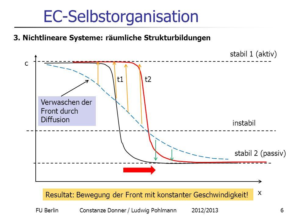 FU Berlin Constanze Donner / Ludwig Pohlmann 2012/20136 EC-Selbstorganisation 3. Nichtlineare Systeme: räumliche Strukturbildungen c x stabil 1 (aktiv