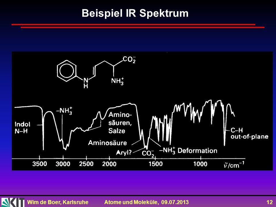 Wim de Boer, Karlsruhe Atome und Moleküle, 09.07.2013 12 Beispiel IR Spektrum