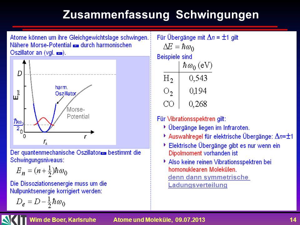 Wim de Boer, Karlsruhe Atome und Moleküle, 09.07.2013 14 Zusammenfassung Schwingungen denn dann symmetrische Ladungsverteilung