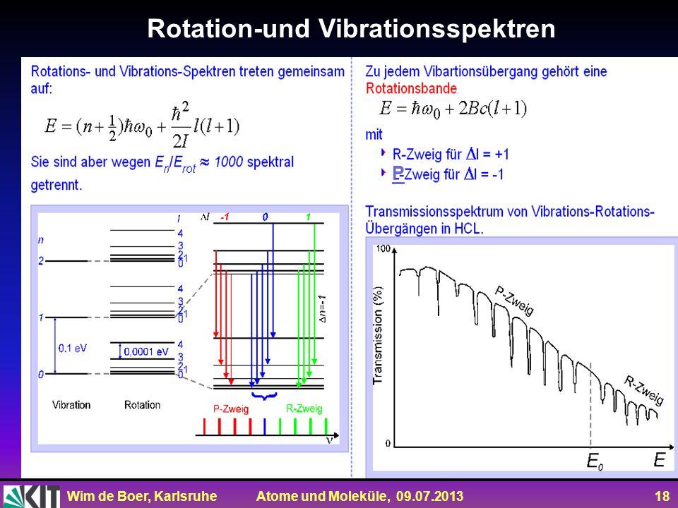 Wim de Boer, Karlsruhe Atome und Moleküle, 09.07.2013 18 Rotation-und Vibrationsspektren P